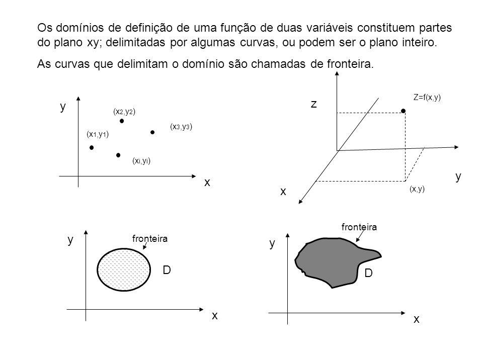 Os domínios de definição de uma função de duas variáveis constituem partes do plano xy; delimitadas por algumas curvas, ou podem ser o plano inteiro.