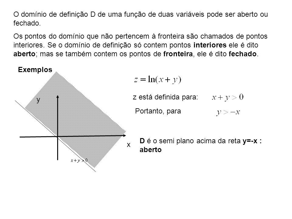 O domínio de definição D de uma função de duas variáveis pode ser aberto ou fechado. Os pontos do domínio que não pertencem à fronteira são chamados d