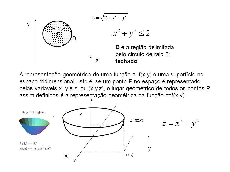 x y D R=2 D é a região delimitada pelo circulo de raio 2: fechado A representação geométrica de uma função z=f(x,y) é uma superfície no espaço tridime