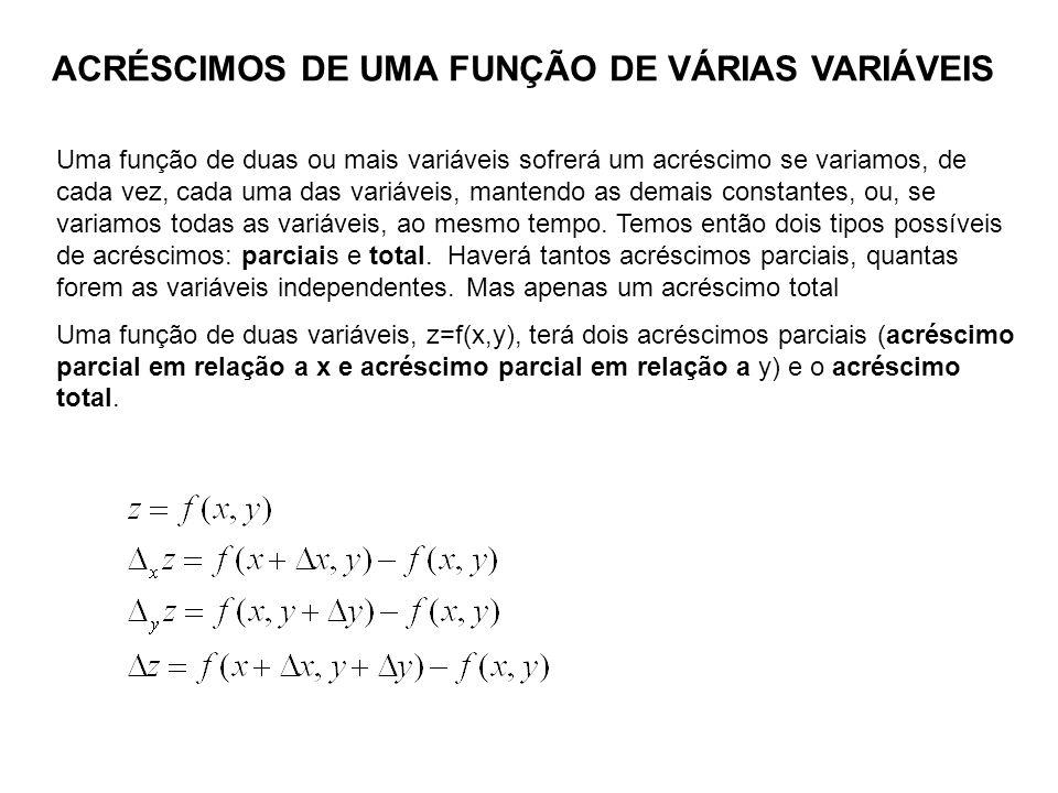 ACRÉSCIMOS DE UMA FUNÇÃO DE VÁRIAS VARIÁVEIS Uma função de duas ou mais variáveis sofrerá um acréscimo se variamos, de cada vez, cada uma das variávei