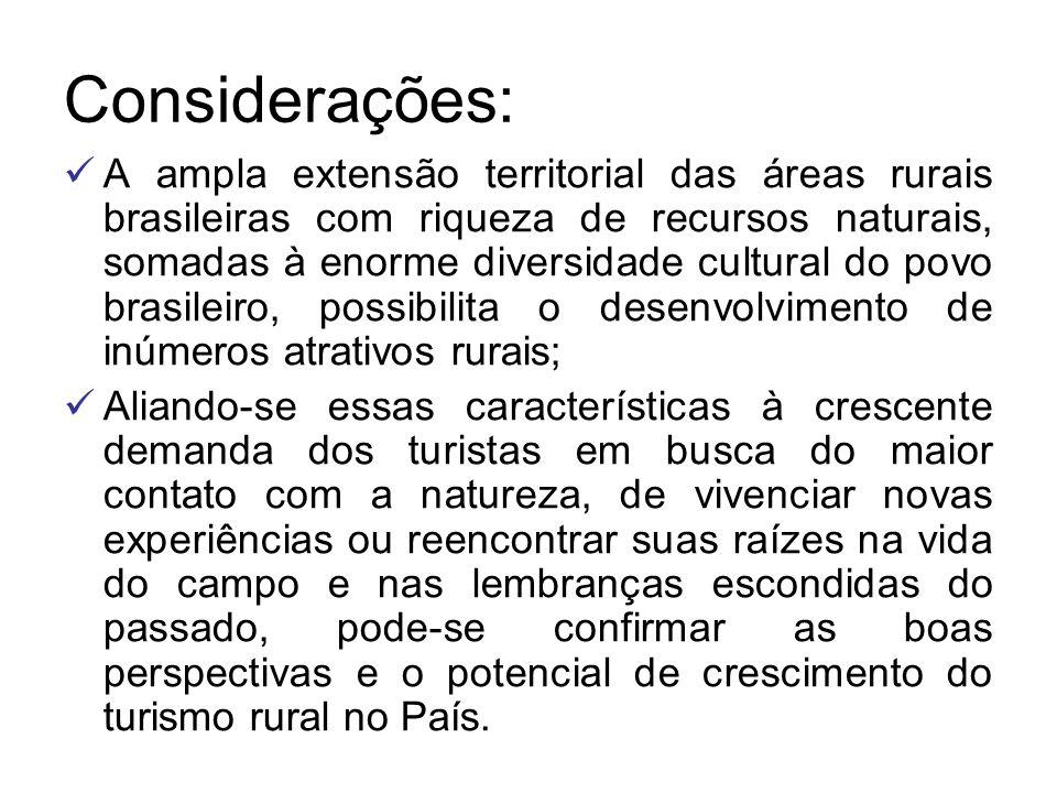 Considerações: A ampla extensão territorial das áreas rurais brasileiras com riqueza de recursos naturais, somadas à enorme diversidade cultural do po