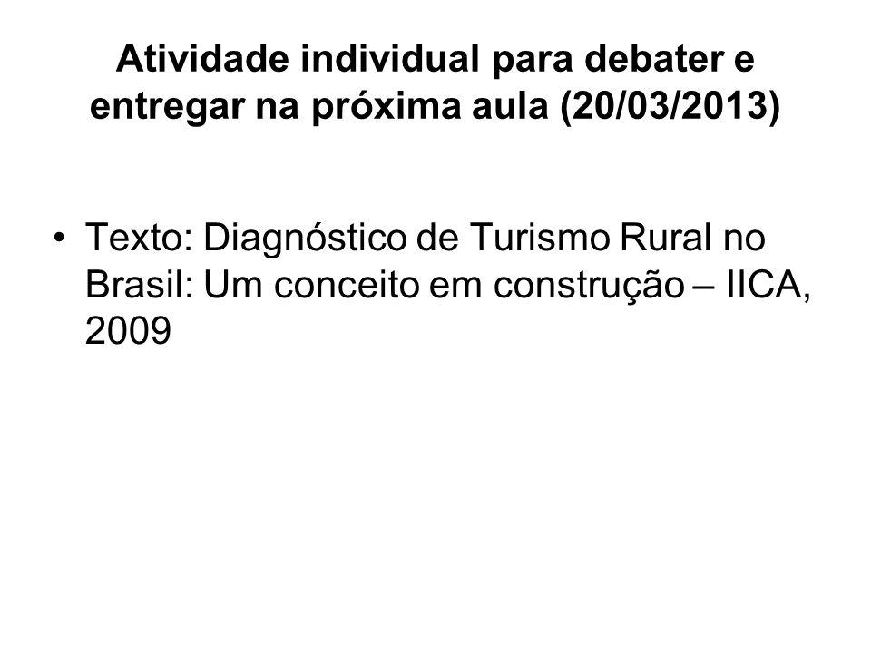 Atividade individual para debater e entregar na próxima aula (20/03/2013) Texto: Diagnóstico de Turismo Rural no Brasil: Um conceito em construção – I