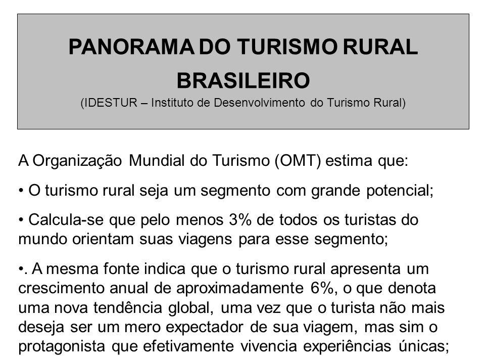 PANORAMA DO TURISMO RURAL BRASILEIRO (IDESTUR – Instituto de Desenvolvimento do Turismo Rural) A Organização Mundial do Turismo (OMT) estima que: O tu