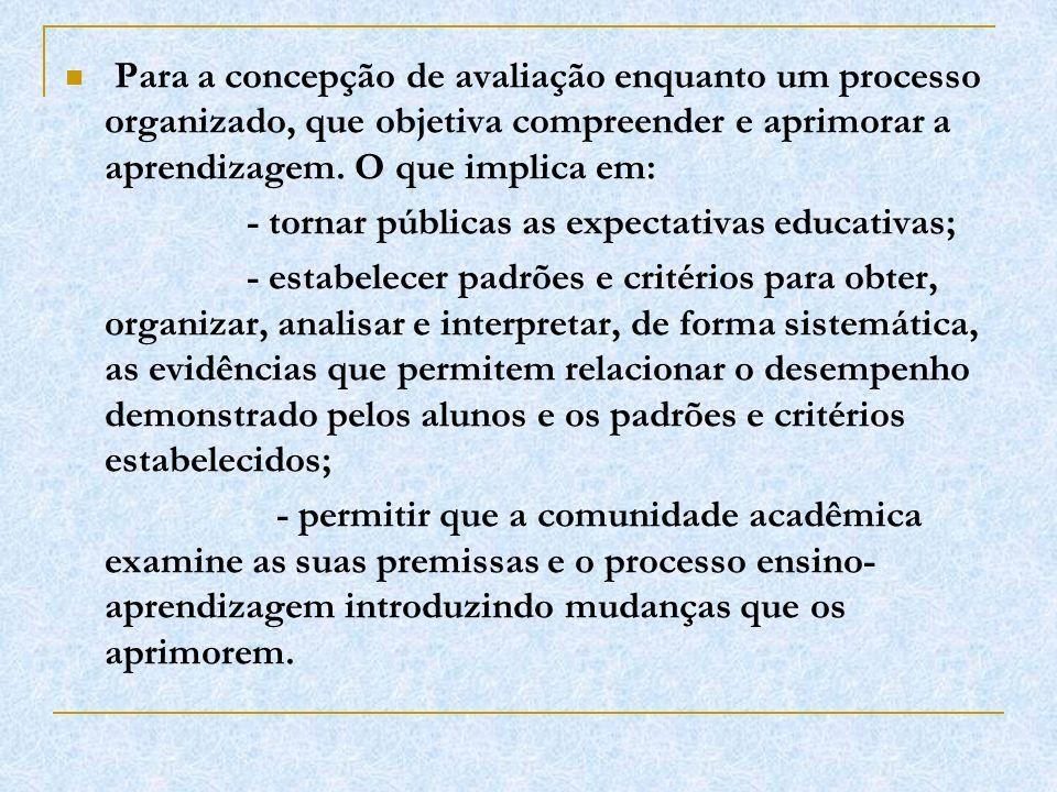 Para a concepção de avaliação enquanto um processo organizado, que objetiva compreender e aprimorar a aprendizagem. O que implica em: - tornar pública