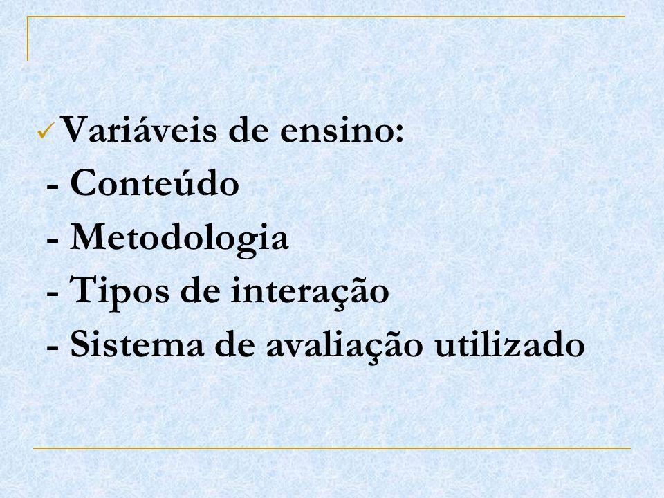 Variáveis de ensino: - Conteúdo - Metodologia - Tipos de interação - Sistema de avaliação utilizado