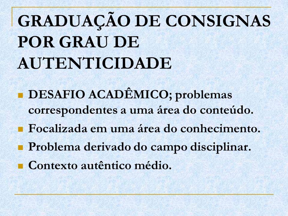 GRADUAÇÃO DE CONSIGNAS POR GRAU DE AUTENTICIDADE DESAFIO ACADÊMICO; problemas correspondentes a uma área do conteúdo. Focalizada em uma área do conhec