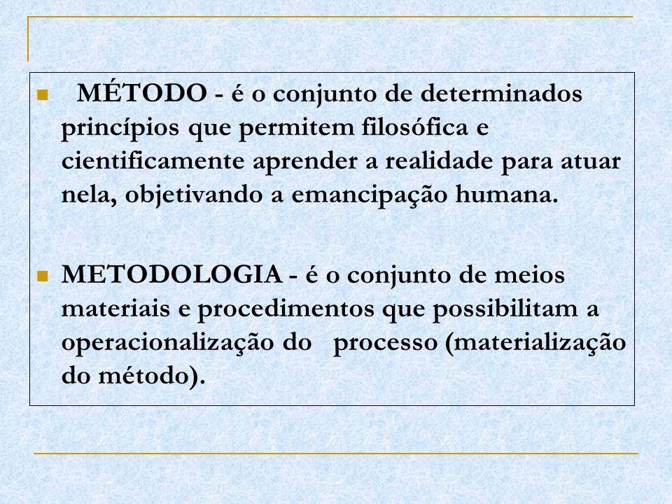 PRESSUPOSTO PEDAGÓGICO BÁSICO Definição do método e qual a metodologia se sustenta nele.