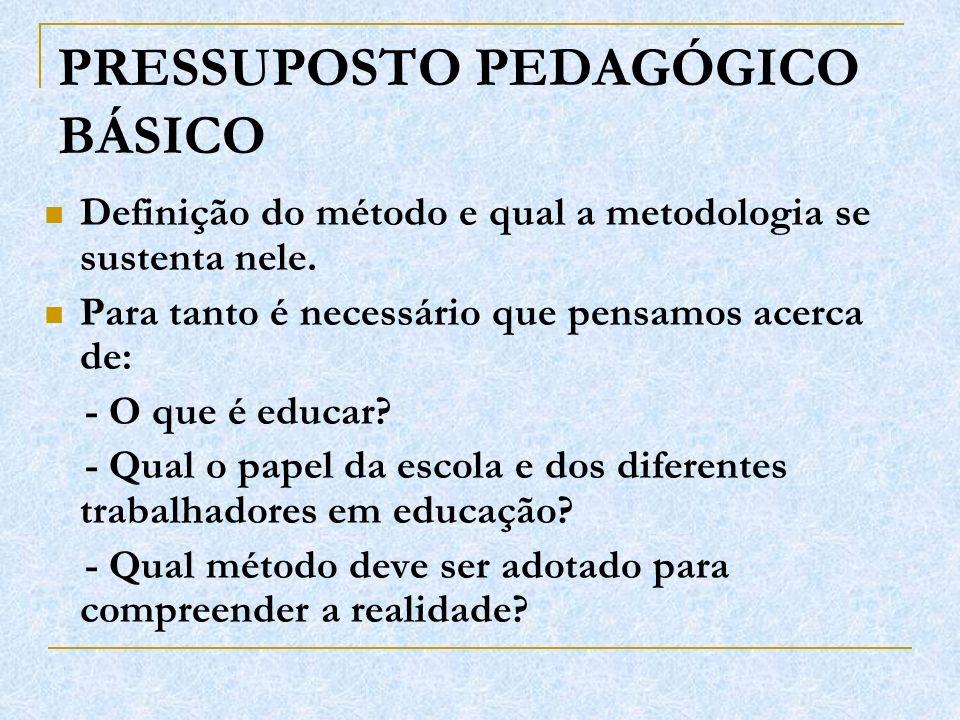 PRESSUPOSTO PEDAGÓGICO BÁSICO Definição do método e qual a metodologia se sustenta nele. Para tanto é necessário que pensamos acerca de: - O que é edu