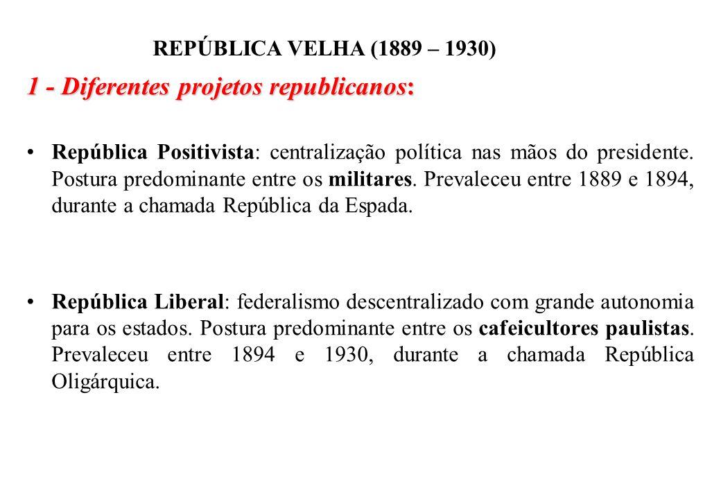 BRASIL REPÚBLICA (1889 – ) REPÚBLICA VELHA (1889 – 1930) 1 - Diferentes projetos republicanos: República Positivista: centralização política nas mãos do presidente.