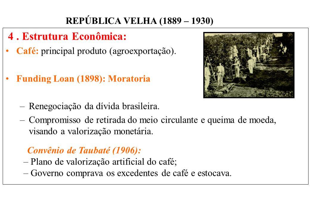 BRASIL REPÚBLICA (1889 – ) REPÚBLICA VELHA (1889 – 1930) 4.