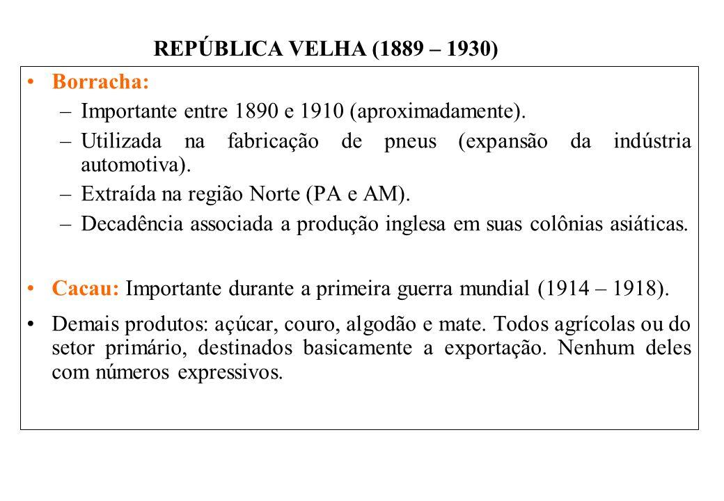 BRASIL REPÚBLICA (1889 – ) REPÚBLICA VELHA (1889 – 1930) Borracha: –Importante entre 1890 e 1910 (aproximadamente). –Utilizada na fabricação de pneus
