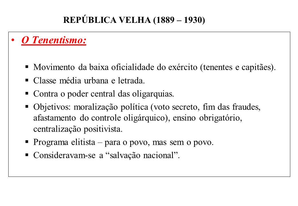BRASIL REPÚBLICA (1889 – ) REPÚBLICA VELHA (1889 – 1930) O Tenentismo: Movimento da baixa oficialidade do exército (tenentes e capitães). Classe média