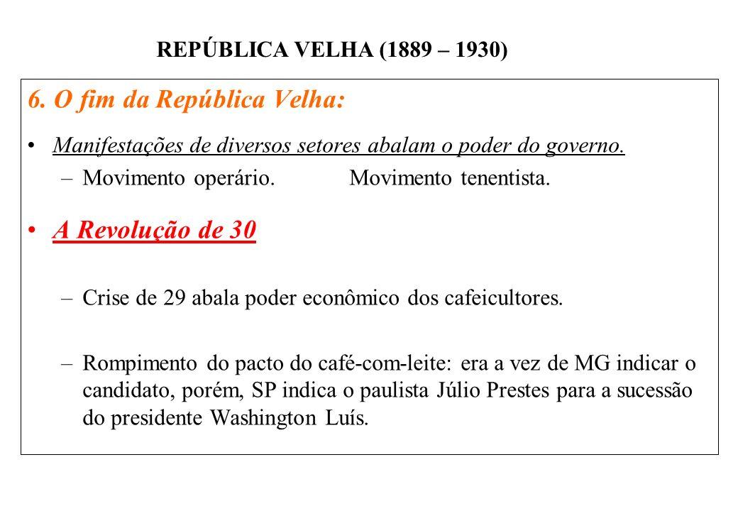 BRASIL REPÚBLICA (1889 – ) REPÚBLICA VELHA (1889 – 1930) 6. O fim da República Velha: Manifestações de diversos setores abalam o poder do governo. –Mo