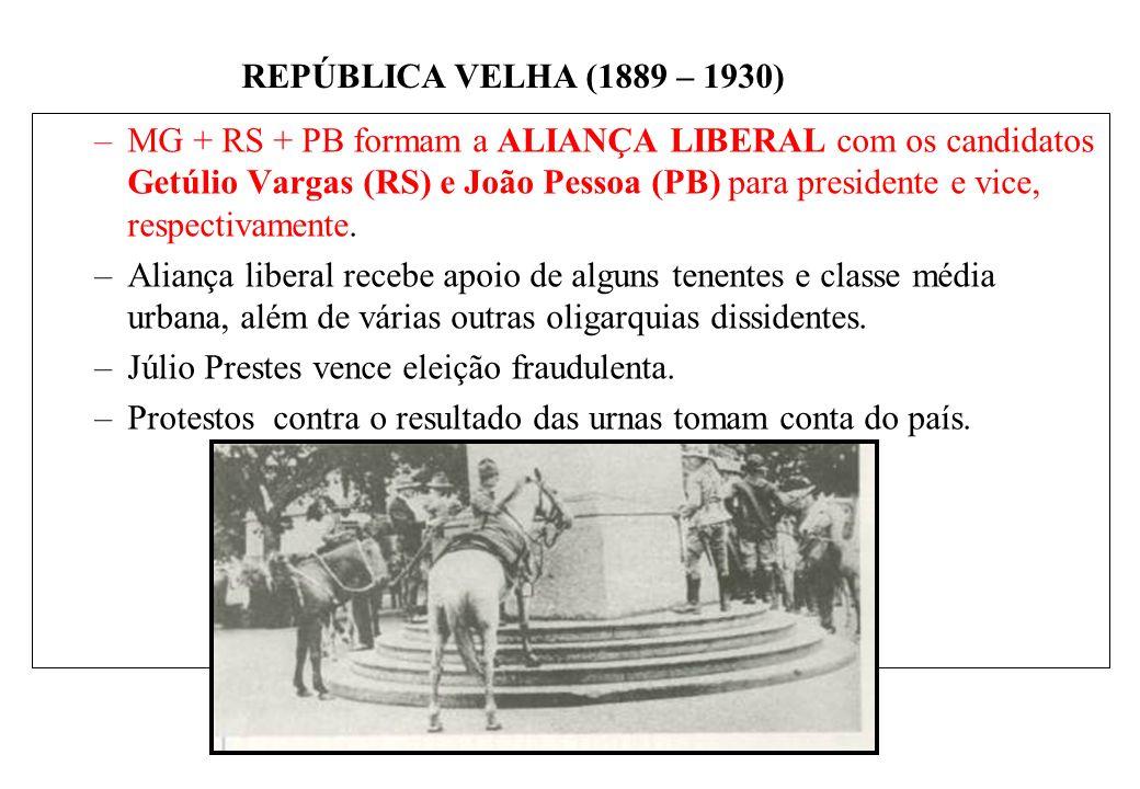 BRASIL REPÚBLICA (1889 – ) REPÚBLICA VELHA (1889 – 1930) –MG + RS + PB formam a ALIANÇA LIBERAL com os candidatos Getúlio Vargas (RS) e João Pessoa (PB) para presidente e vice, respectivamente.