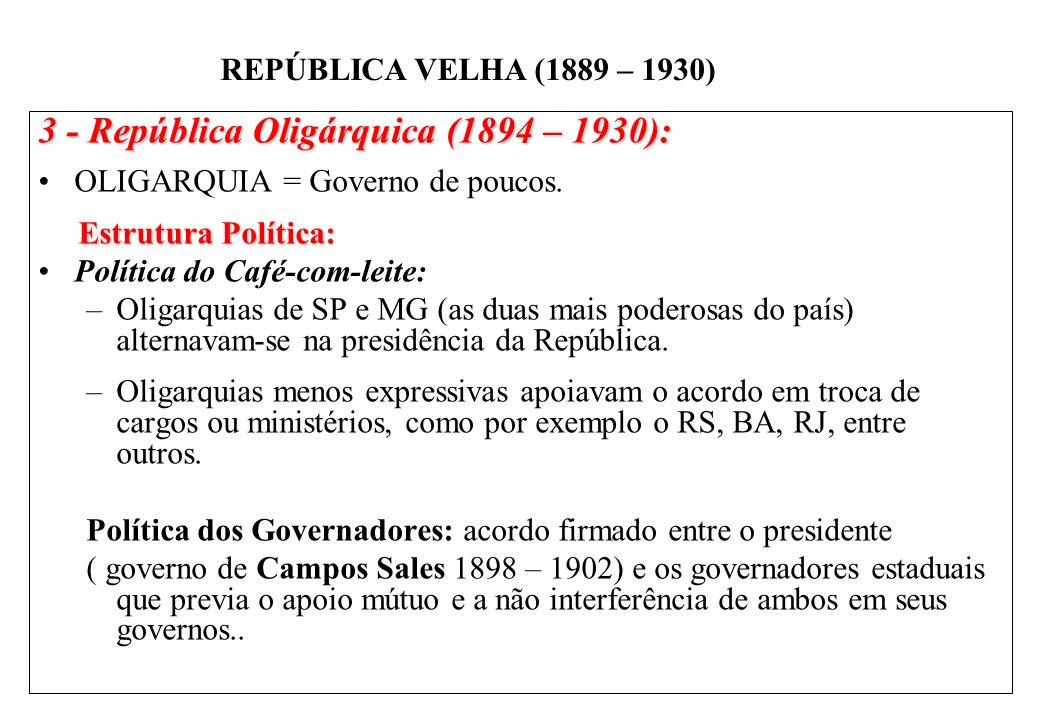 BRASIL REPÚBLICA (1889 – ) REPÚBLICA VELHA (1889 – 1930) 3 - República Oligárquica (1894 – 1930): OLIGARQUIA = Governo de poucos. Estrutura Política: