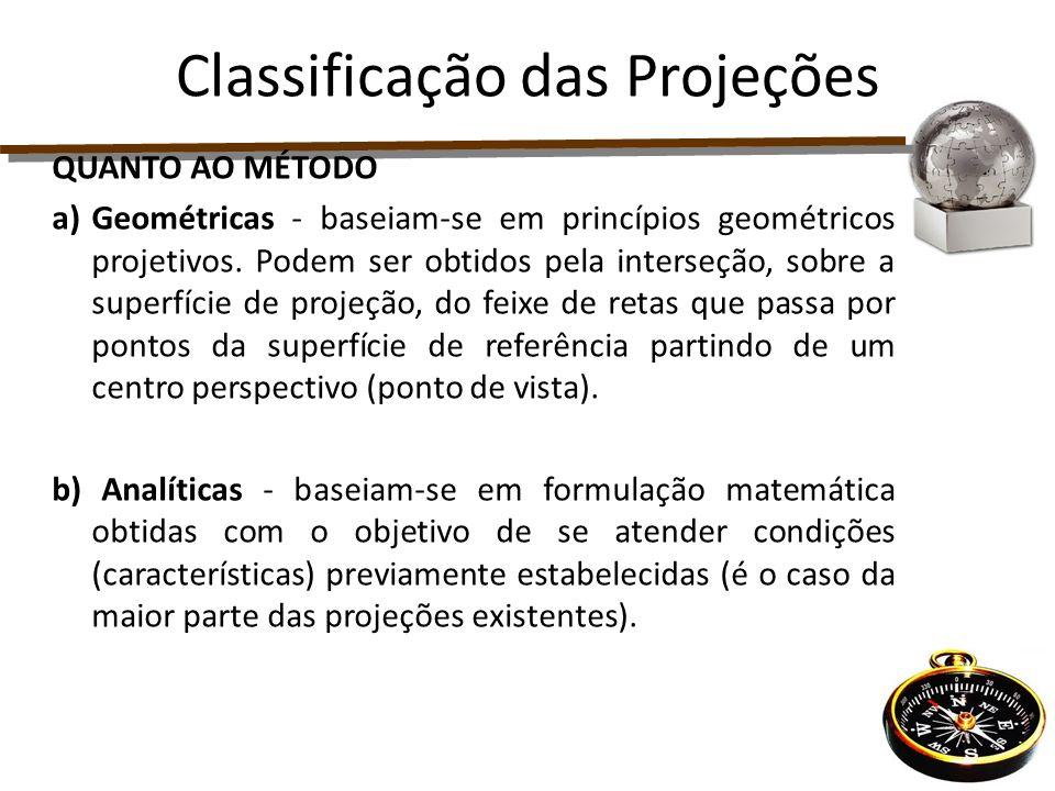 QUANTO AO MÉTODO a)Geométricas - baseiam-se em princípios geométricos projetivos. Podem ser obtidos pela interseção, sobre a superfície de projeção, d