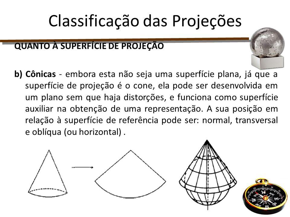 QUANTO À SUPERFÍCIE DE PROJEÇÃO b) Cônicas - embora esta não seja uma superfície plana, já que a superfície de projeção é o cone, ela pode ser desenvo