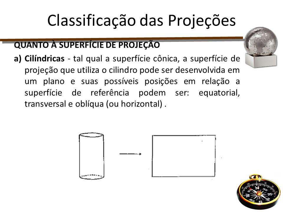 QUANTO À SUPERFÍCIE DE PROJEÇÃO a)Cilíndricas - tal qual a superfície cônica, a superfície de projeção que utiliza o cilindro pode ser desenvolvida em