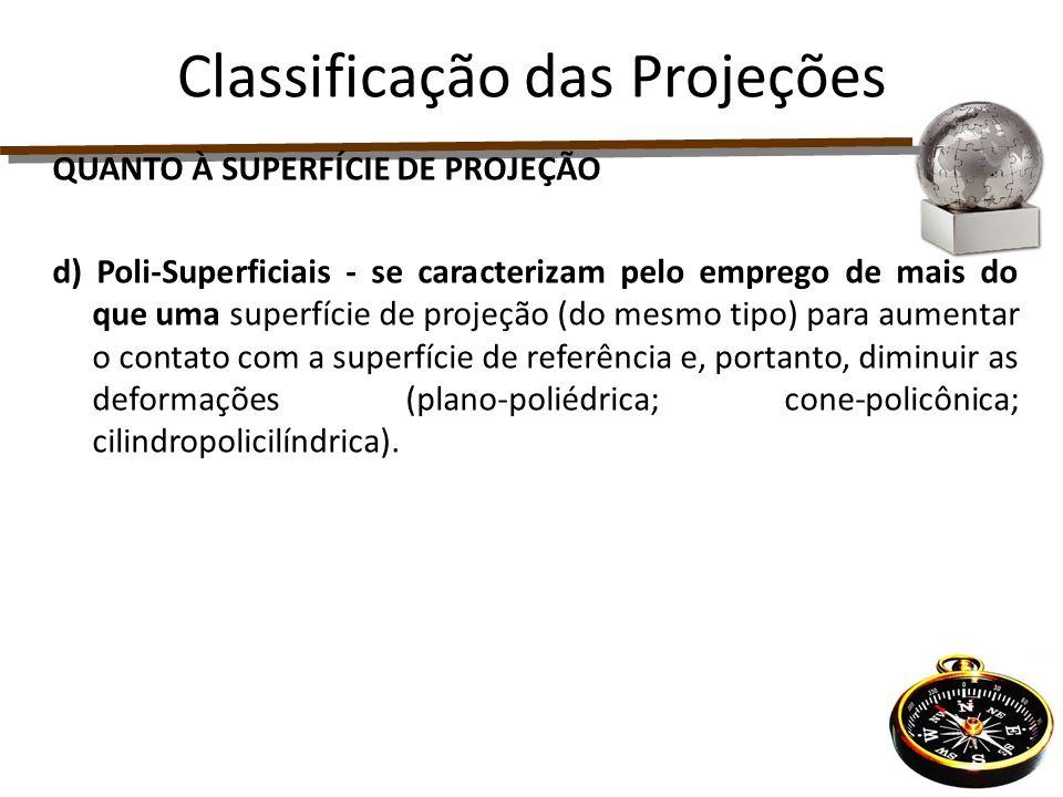 QUANTO À SUPERFÍCIE DE PROJEÇÃO d) Poli-Superficiais - se caracterizam pelo emprego de mais do que uma superfície de projeção (do mesmo tipo) para aum