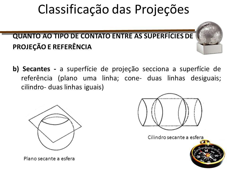 QUANTO AO TIPO DE CONTATO ENTRE AS SUPERFÍCIES DE PROJEÇÃO E REFERÊNCIA b) Secantes - a superfície de projeção secciona a superfície de referência (pl