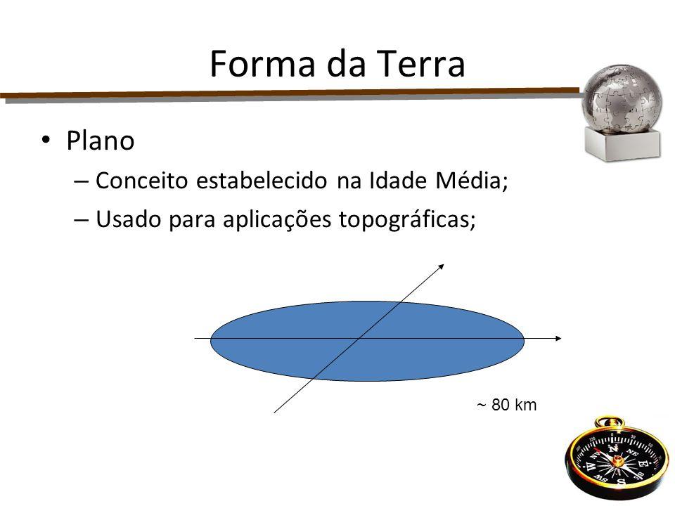 Forma da Terra Plano – Conceito estabelecido na Idade Média; – Usado para aplicações topográficas; ~ 80 km
