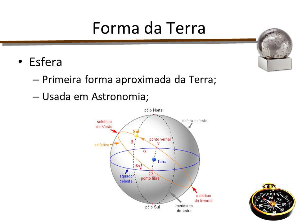 Forma da Terra Elipsóide – Representação matemática mais próxima da forma da Terra; – Uso em Geodésia Celeste; – Uso para GNSS