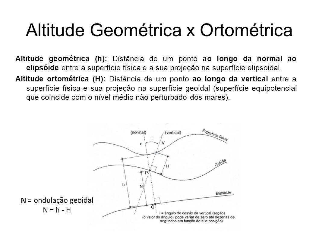 Altitude Geométrica x Ortométrica Altitude geométrica (h): Distância de um ponto ao longo da normal ao elipsóide entre a superfície física e a sua pro