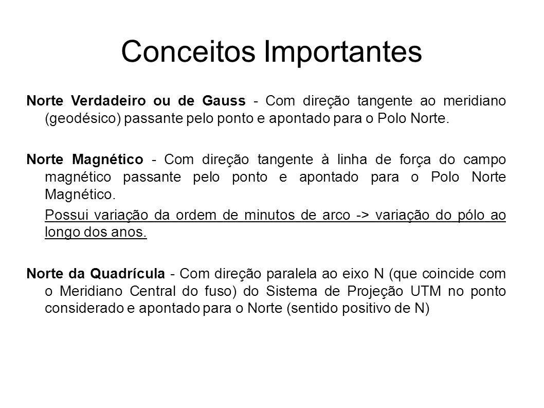 Conceitos Importantes Norte Verdadeiro ou de Gauss - Com direção tangente ao meridiano (geodésico) passante pelo ponto e apontado para o Polo Norte. N