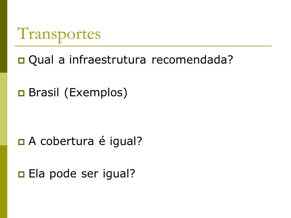 Transportes Qual a infraestrutura recomendada? Brasil (Exemplos) A cobertura é igual? Ela pode ser igual?
