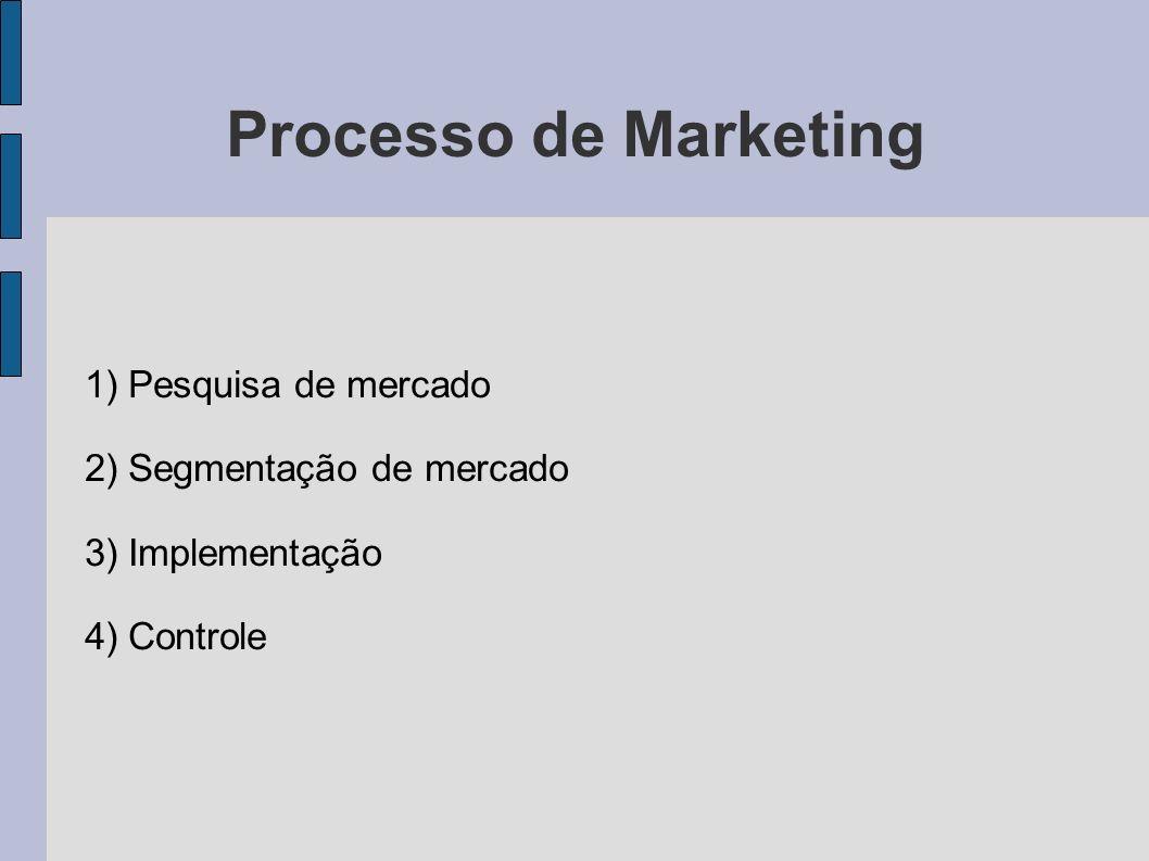Processo de Marketing 1) Pesquisa de mercado 2) Segmentação de mercado 3) Implementação 4) Controle
