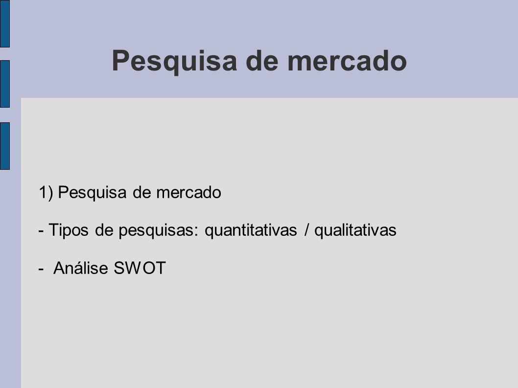 Pesquisa de mercado 1) Pesquisa de mercado - Tipos de pesquisas: quantitativas / qualitativas - Análise SWOT