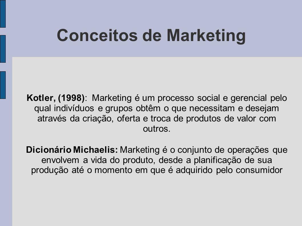 Conceitos de Marketing Kotler, (1998): Marketing é um processo social e gerencial pelo qual indivíduos e grupos obtêm o que necessitam e desejam atrav