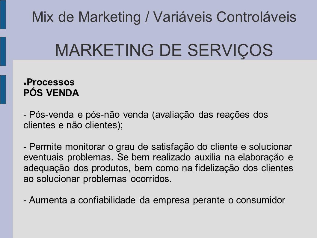 Mix de Marketing / Variáveis Controláveis MARKETING DE SERVIÇOS Processos PÓS VENDA - Pós-venda e pós-não venda (avaliação das reações dos clientes e