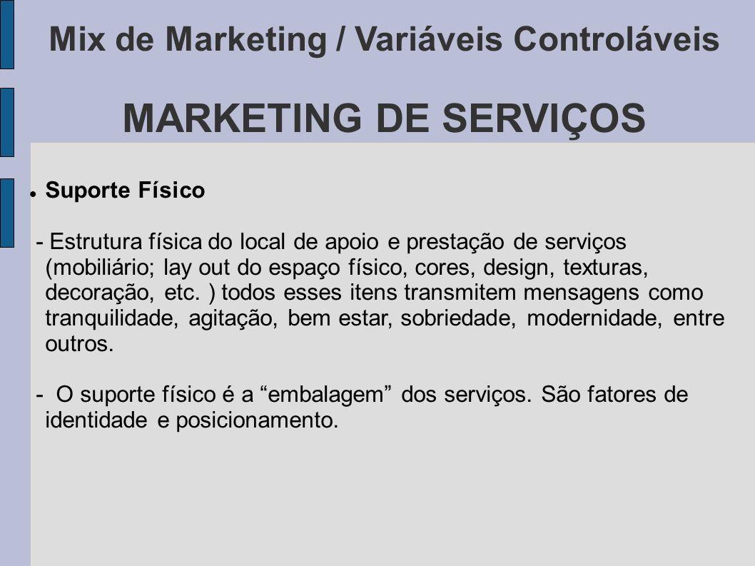 Mix de Marketing / Variáveis Controláveis MARKETING DE SERVIÇOS Suporte Físico - Estrutura física do local de apoio e prestação de serviços (mobiliári