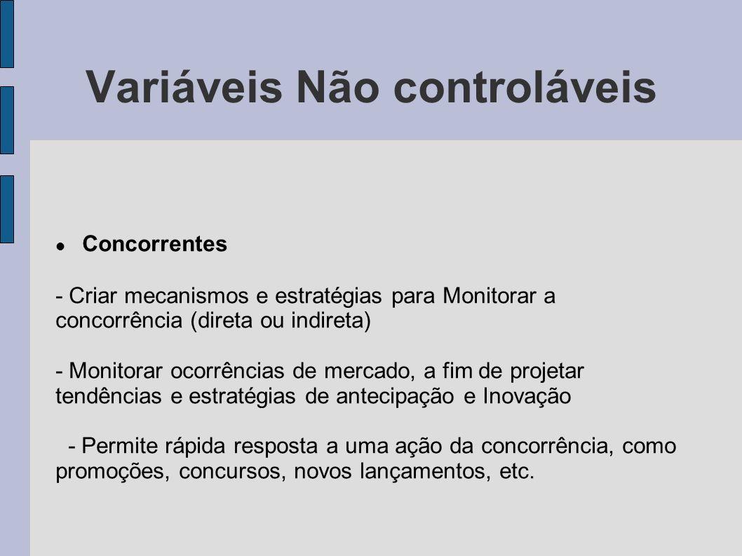 Variáveis Não controláveis Concorrentes - Criar mecanismos e estratégias para Monitorar a concorrência (direta ou indireta) - Monitorar ocorrências de