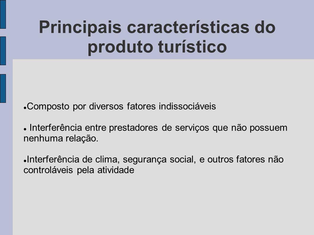 Principais características do produto turístico Composto por diversos fatores indissociáveis Interferência entre prestadores de serviços que não possu