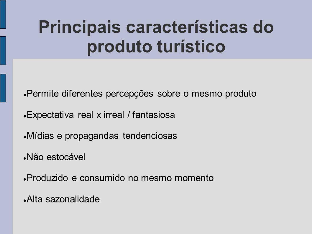 Principais características do produto turístico Permite diferentes percepções sobre o mesmo produto Expectativa real x irreal / fantasiosa Mídias e pr