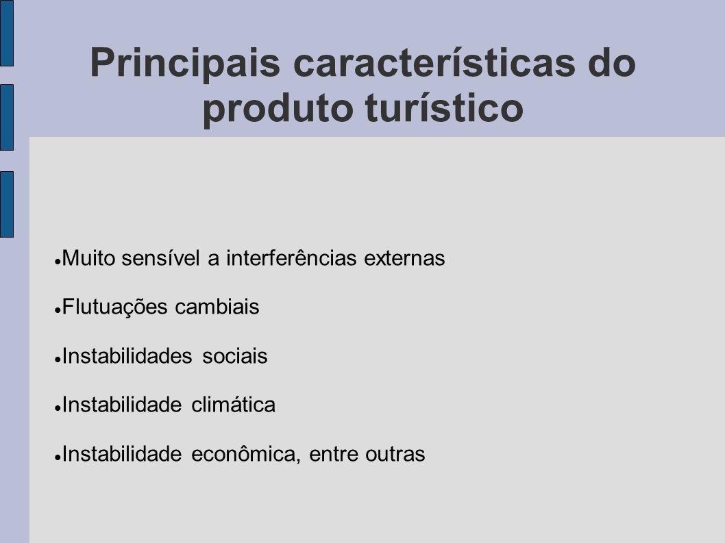 Principais características do produto turístico Muito sensível a interferências externas Flutuações cambiais Instabilidades sociais Instabilidade clim