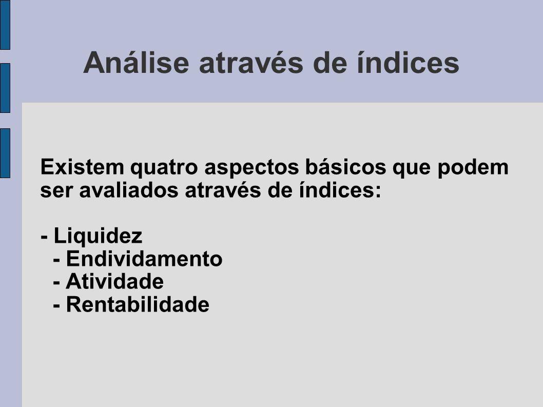 Análise através de índices Existem quatro aspectos básicos que podem ser avaliados através de índices: - Liquidez - Endividamento - Atividade - Rentab