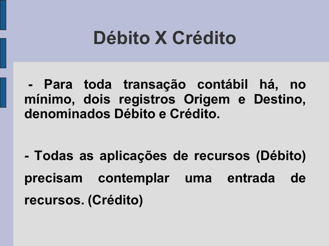 Débito X Crédito - Para toda transação contábil há, no mínimo, dois registros Origem e Destino, denominados Débito e Crédito. - Todas as aplicações de