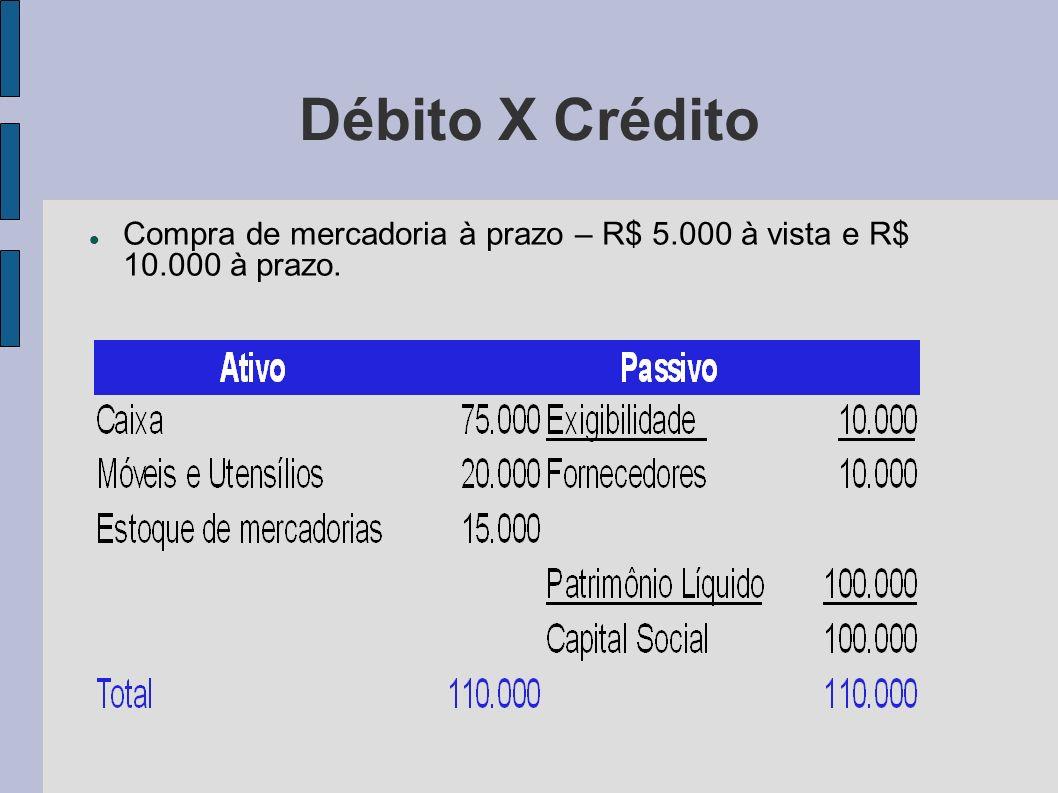Compra de mercadoria à prazo – R$ 5.000 à vista e R$ 10.000 à prazo.