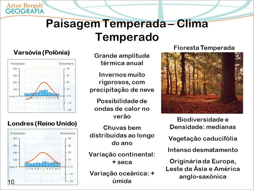 Paisagem Temperada – Clima Temperado Londres (Reino Unido) Varsóvia (Polônia) Grande amplitude térmica anual Invernos muito rigorosos, com precipitaçã