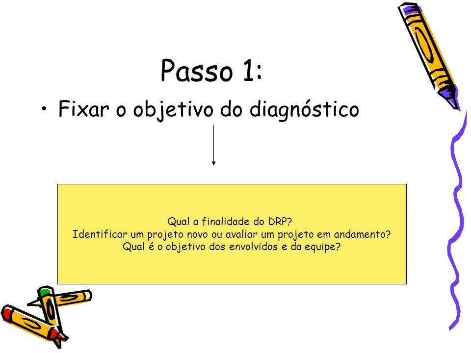 Passo 1: Fixar o objetivo do diagnóstico Qual a finalidade do DRP? Identificar um projeto novo ou avaliar um projeto em andamento? Qual é o objetivo d