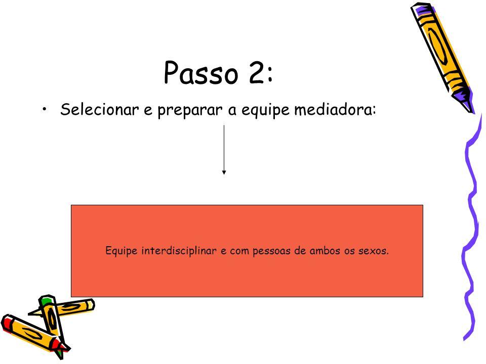 Passo 3: Identificar participantes potenciais.