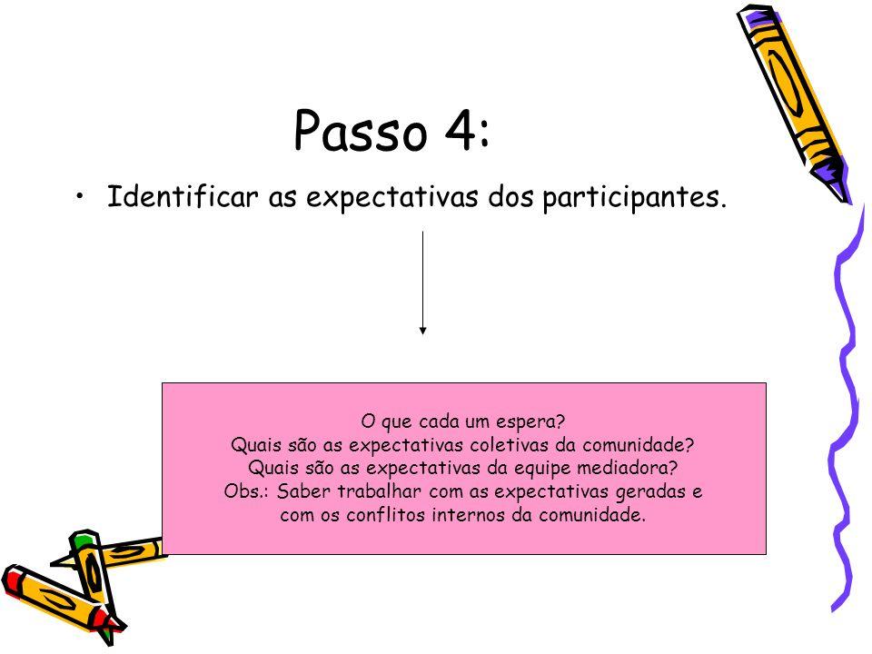 Passo 4: Identificar as expectativas dos participantes. O que cada um espera? Quais são as expectativas coletivas da comunidade? Quais são as expectat