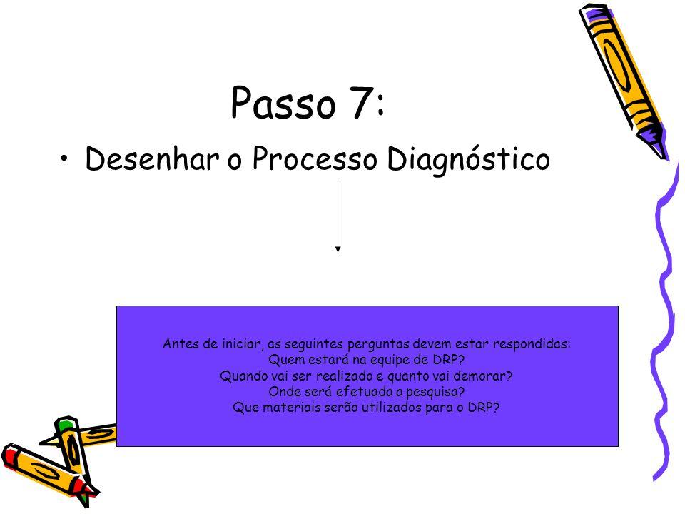 Passo 7: Desenhar o Processo Diagnóstico Antes de iniciar, as seguintes perguntas devem estar respondidas: Quem estará na equipe de DRP? Quando vai se