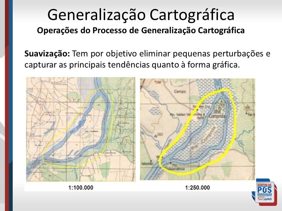 Suavização: Tem por objetivo eliminar pequenas perturbações e capturar as principais tendências quanto à forma gráfica. Generalização Cartográfica Ope