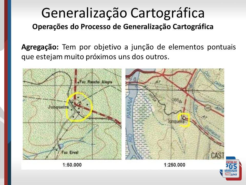 Agregação: Tem por objetivo a junção de elementos pontuais que estejam muito próximos uns dos outros. Generalização Cartográfica Operações do Processo