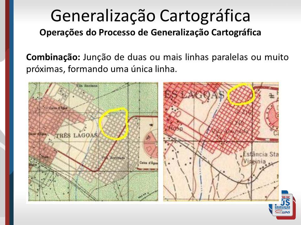 Combinação: Junção de duas ou mais linhas paralelas ou muito próximas, formando uma única linha. Generalização Cartográfica Operações do Processo de G