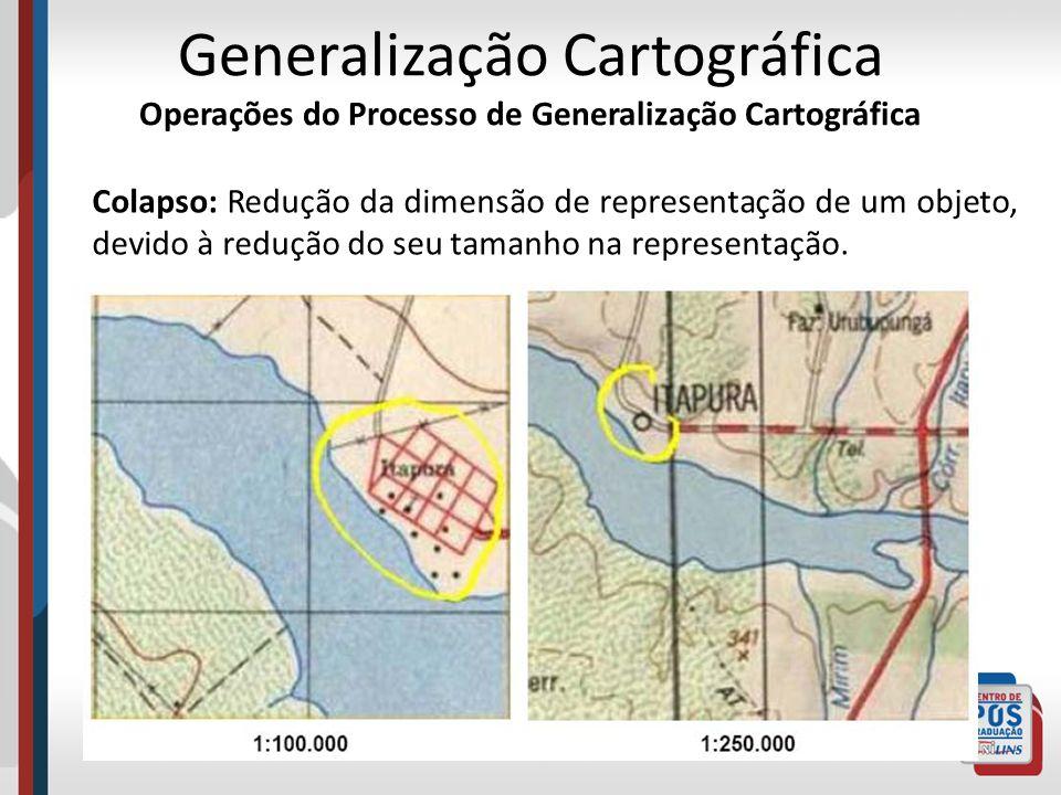 Colapso: Redução da dimensão de representação de um objeto, devido à redução do seu tamanho na representação. Generalização Cartográfica Operações do